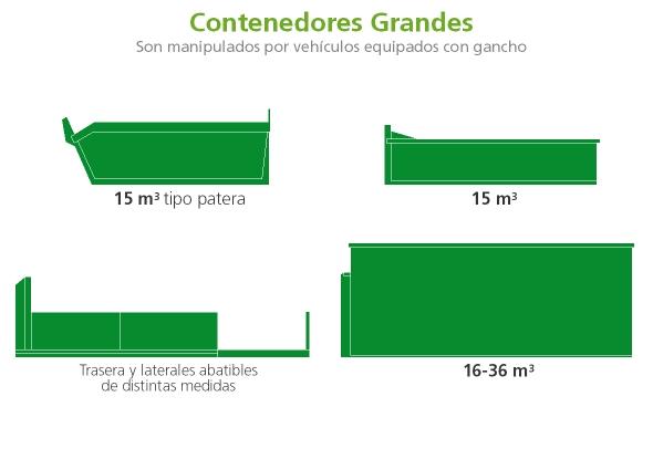contenedores-grandes